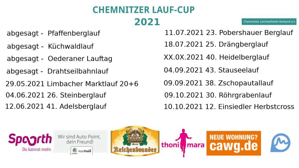 Laufcup 2021